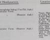 5LFA War Diary - Dec 1916